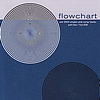 Flowchart - Pre-2000 Singles And Comp Tracks Part Two
