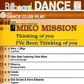 Miko Mission - Thinking Of You