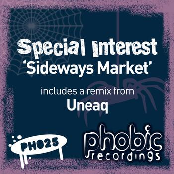 Special Interest - Sideways Market