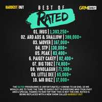 GRM Daily - Best Of #RATED
