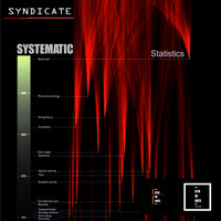 Systematic - Statistics