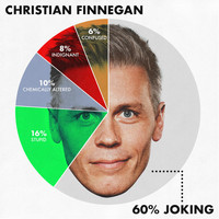 Christian Finnegan - 60% Joking (Explicit)