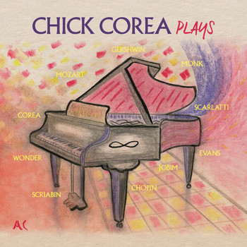 Chick Corea - Yesterdays (Live in Paris / 2018)