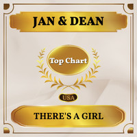 Jan & Dean - There's a Girl (Billboard Hot 100 - No 97)
